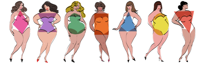 dress-your-plus-size-body-type.png